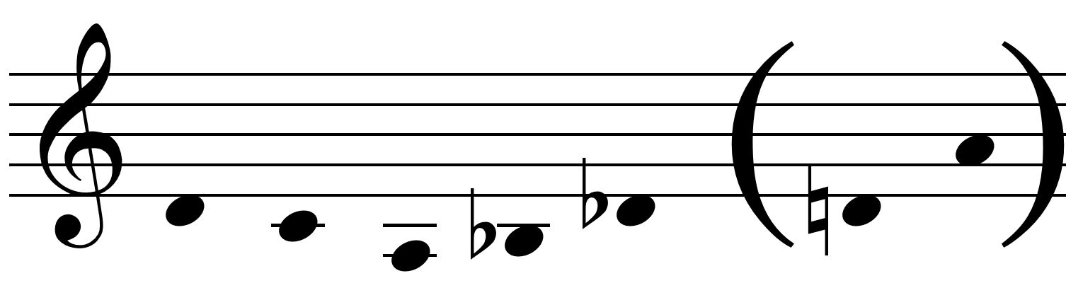 Motive for the Concerto for Alto Sax