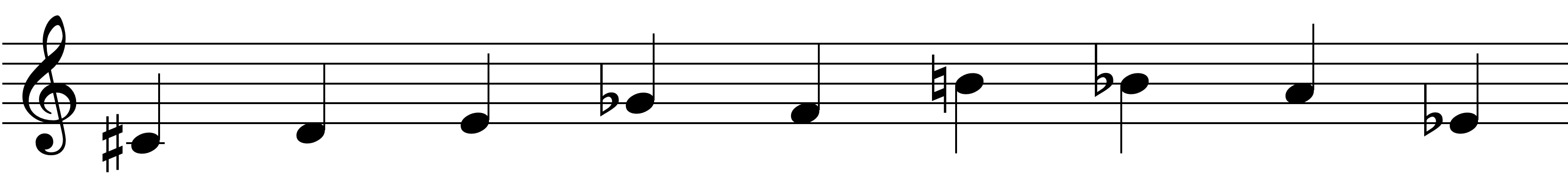 Nine Tone Row used in Solace